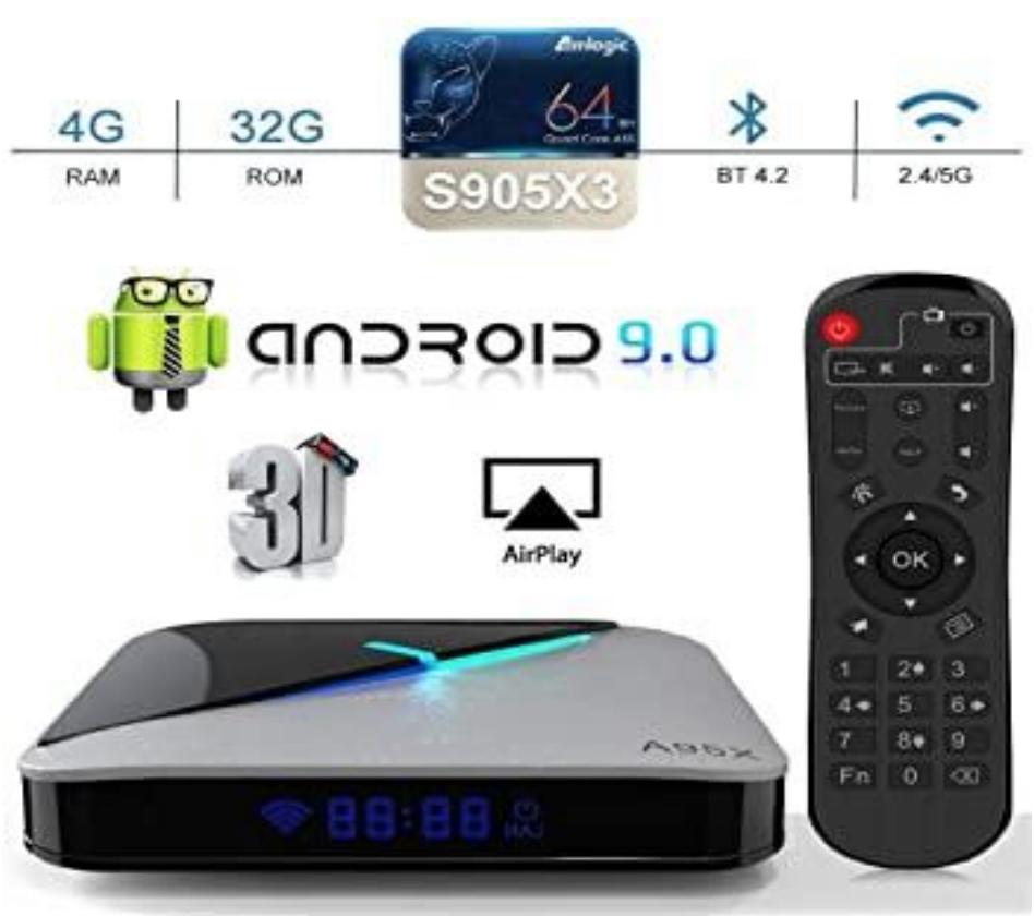 A95X TV Box